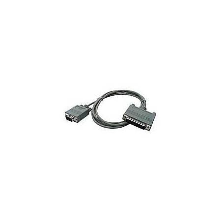 APC AP9827 USB cable