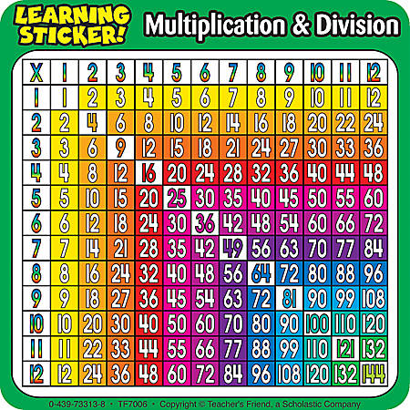 """Scholastic Reinforcement Stickers, Multiplication/Division, 4"""" x 4"""", Pack Of 20"""