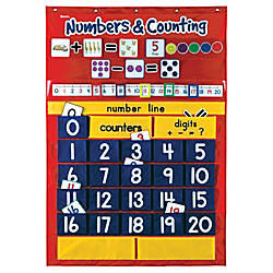 Learning Resources Numbers And Counting Pocket