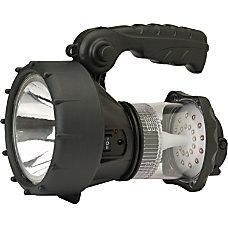Cyclops Fuse 3 Watt SpotLight and