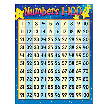"TREND Numbers 1 - 100 Learning Chart, 17"" x 22"", Multicolor, Pre-K - Grade 2"