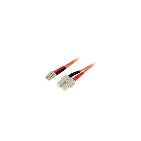 Netpatibles FDEAUBUV2Y1M-NP Fiber Optic Duplex Network Cable