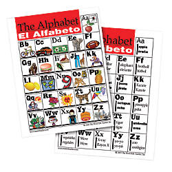 The Master Teacher Spanish English Alphabet