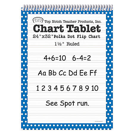 "Top Notch® Polka Dot Chart Tablets, 24"" x 32"", 1 1/2"" Ruled, Blue, Pack Of 2"