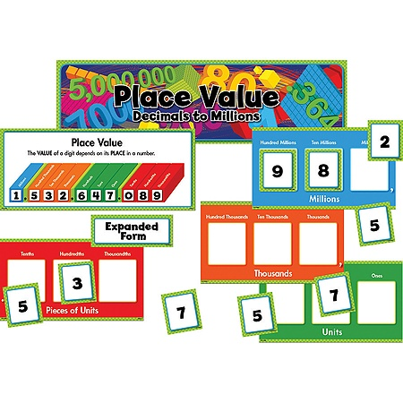 Creative Teaching Press Math Mini Bulletin Board Place Value