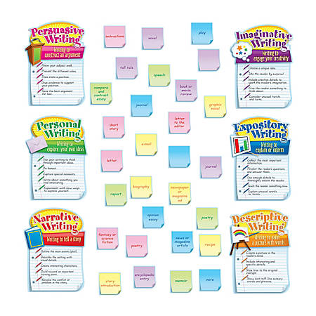 Carson-Dellosa Bulletin Board Set, Writing Modes, Grades 3 - 5