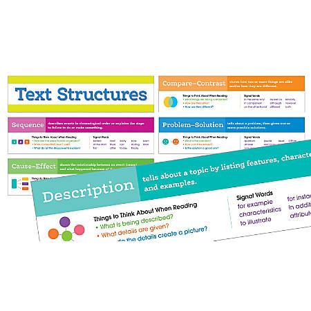 Scholastic Teacher's Friend Text Structures Mini Bulletin Board Set, Grade 4 - Grade 8