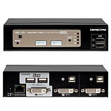 Connectpro UD 12KIT 2 port DVI