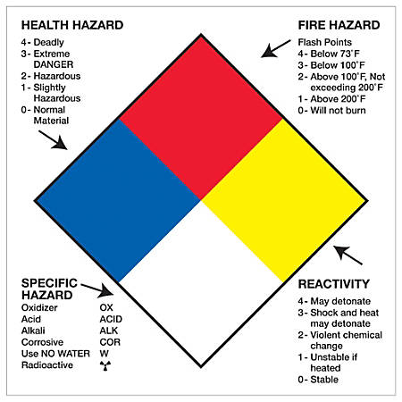 "Tape Logic® Preprinted Shipping Labels, DL1288, Health Hazard Fire Hazard Specific Hazard Reactivity, Square, 4"" x 4"", Multicolor, Roll Of 500"
