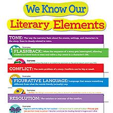 Scholastic Literary Elements Bulletin Board Set