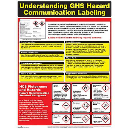 "ComplyRight® Hazardous Materials Poster, 18"" x 24"", English"
