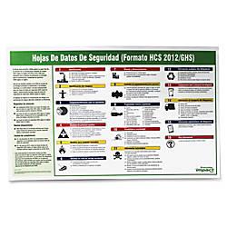Impact Products Safety Data Sheet Spanish