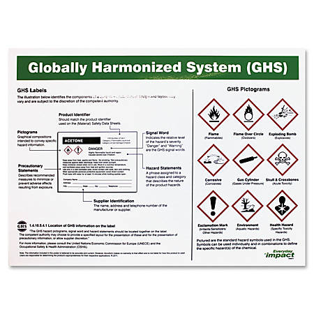 "Impact Products GHS Label Guideline English Poster - 24"" Width x 18"" Height - Assorted"