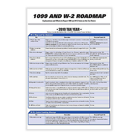 ComplyRight™ 1099 And W-2 Roadmap