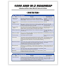 ComplyRight 1099 And W 2 Roadmap