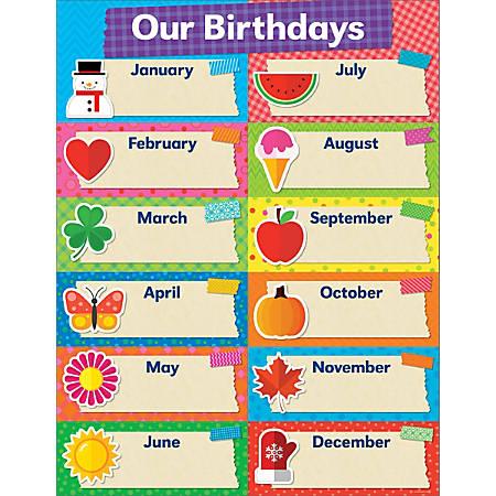 "Scholastic Teacher's Friend Tape It Up! Chart, 17"" x 22"", Our Birthdays, Pre-K To 6th Grade"