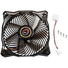 LEPA 14cm PWM Fan 1 x