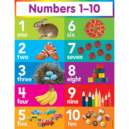 "Scholastic Teacher's Friend Chart, 17"" x 22"", Numbers 1-10, Pre-K - Grade 5"