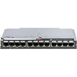 HPE Brocade 16Gb28 SAN Switch Power