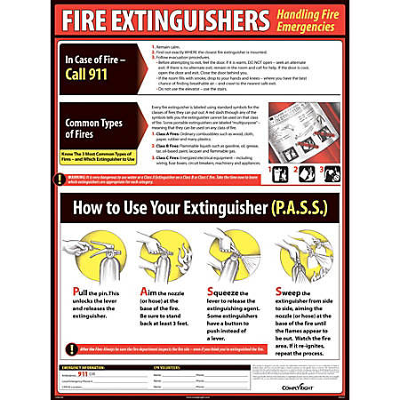 ComplyRight™ Fire Extinguisher Poster
