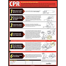 ComplyRight CPR Poster