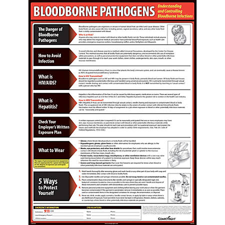 ComplyRight™ Bloodborne Pathogens Poster