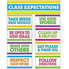 Scholastic Teachers Friend Class Expectations Mini