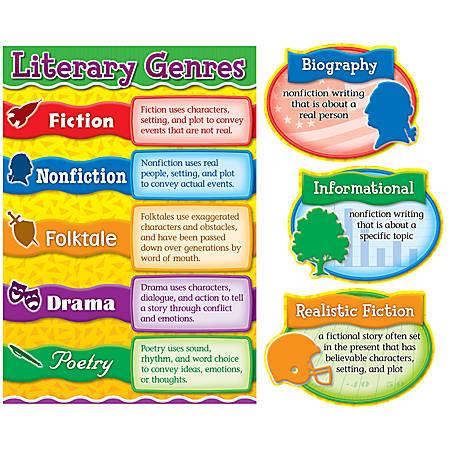 Carson-Dellosa Curriculum Bulletin Board Set: Literary Genres