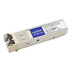 AddOn Brocade E1MG CWDM80 1470 Compatible