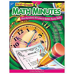 Creative Teaching Press Math Minutes Grade