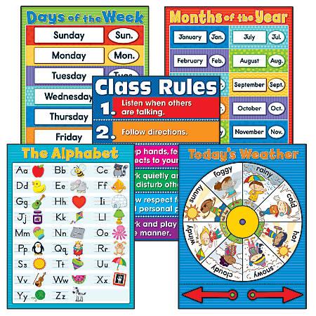 Carson-Dellosa General Classroom Charts, 17