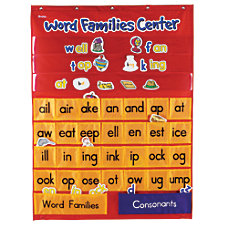 Learning Resources Word Families And Rhyming