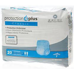 Protection Plus Classic Protective Underwear Medium
