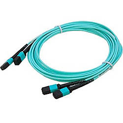 AddOn 2 Pack of 3m MPO