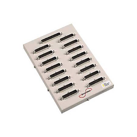Comtrol RocketPort 16-port Serial Hub