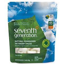 Seventh Generation Dishwasher Detergent Concentrate 002