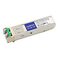 AddOn Brocade E1MG CWDM80 1530 Compatible