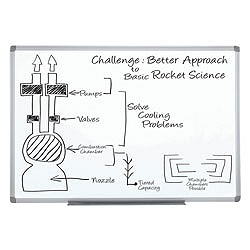 Outstanding Foray Porcelain Magnetic Dry Erase Board 36 X 24 White Board Wiring Digital Resources Sapebecompassionincorg