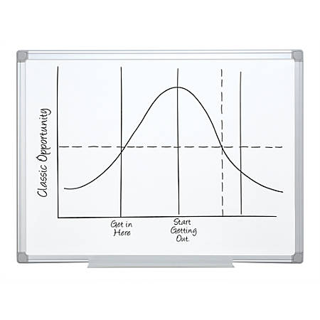 "FORAY™ Aluminum-Framed Dry-Erase Board, 36"" x 48"", White Board, Silver Frame"