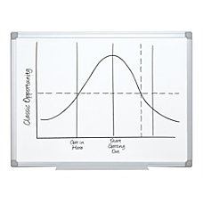 FORAY Melamine Dry Erase Board With