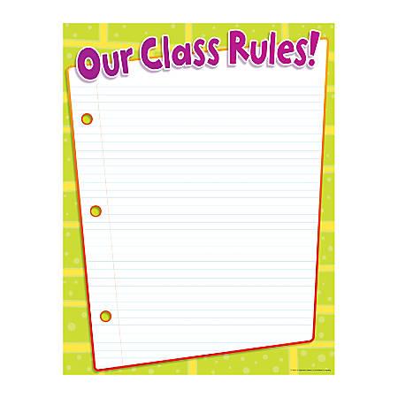 Scholastic Class Rules Chart