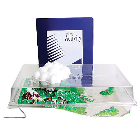 American Educational Products Water Cycle Model Activity Set, Grades 6-12