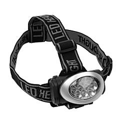 Office Depot Brand 10 LED Headlamp