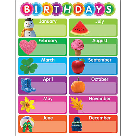Color Your Classroom Chart Birthday Chart 17 X 22 Multicolor Grades