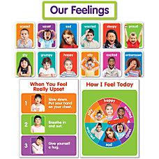 Scholastic Our Feelings Bulletin Board Set