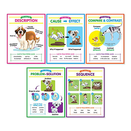 Scholastic Text Structures Anchor Charts Bulletin Board Set, 3rd Grade To 6th Grade