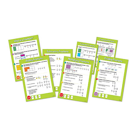 Carson-Dellosa Bulletin Board Set, Fractions, Pack Of 7 Pieces