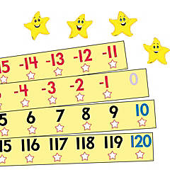 TREND 20 To 120 Number Line