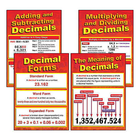 "Mark Twain Bulletin Board Set, All About Decimals, 17"" x 24"", Grades 5 - 8, 1 Set Of 4 Charts"