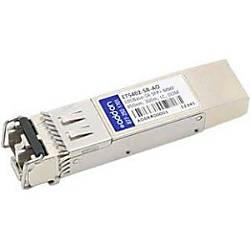AddOn Edge corE ET5402 SR Compatible